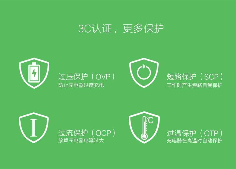 USB充电器3C认证