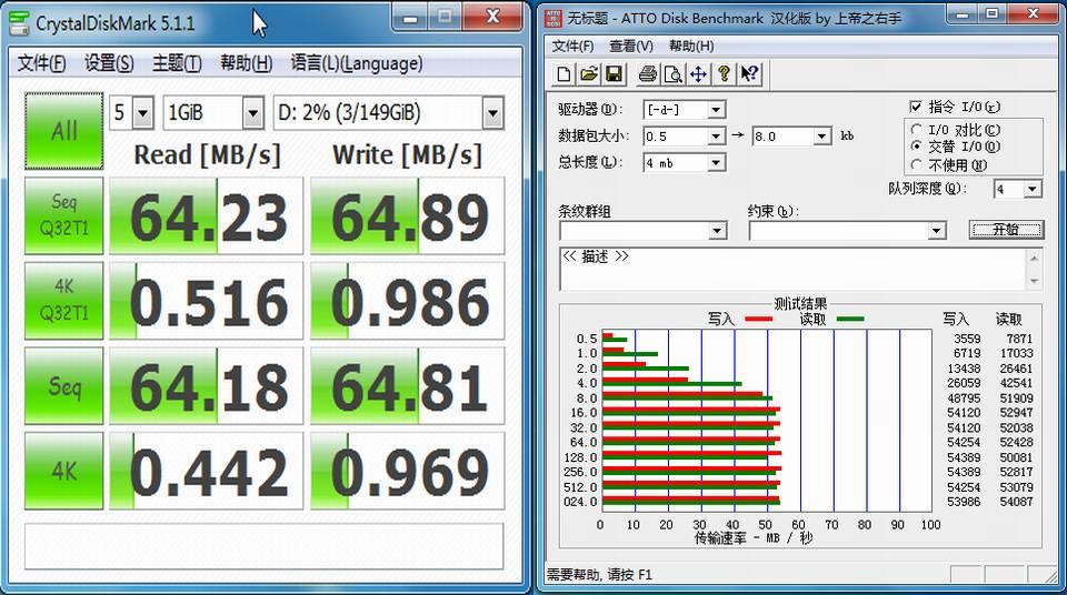 绿联USB3.0HUB性能测试