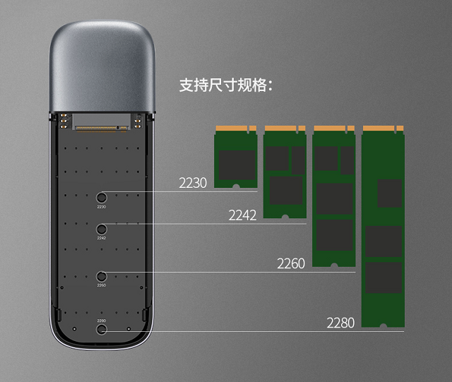 绿联固态硬盘盒使用方法说明