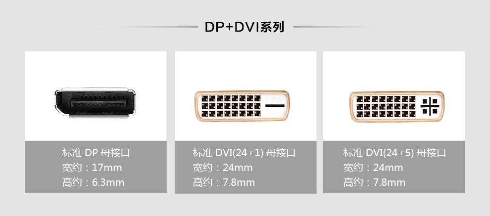 绿联DP/DVI系列