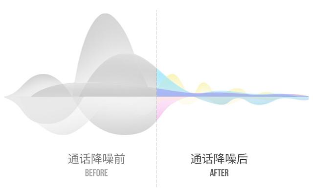 绿联TWS蓝牙耳机音质表现
