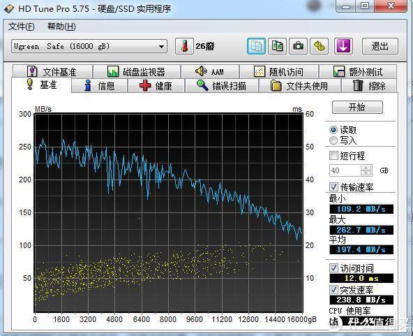 绿联USB-C双盘位磁盘阵列盒试用评测