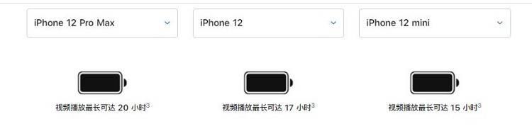 iPhone12电池容量
