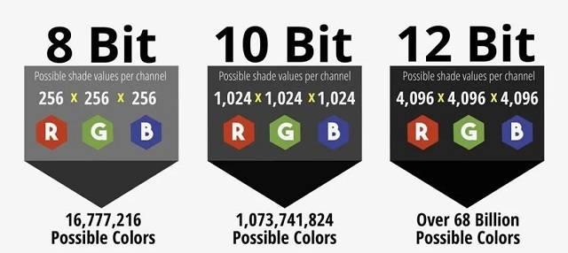 8K技术不再遥远,绿联推出业内首款8K扩展坞