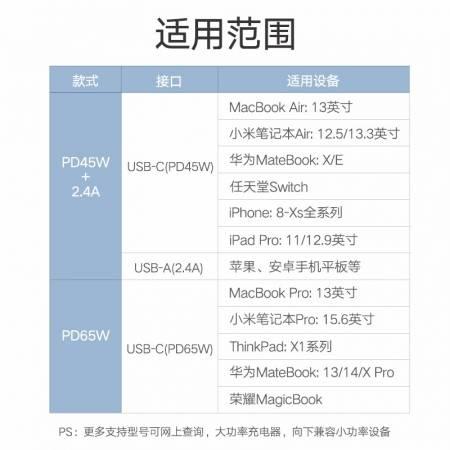 绿联PD快充充电器,双口充电支持iPhone8/XPD快充
